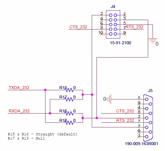 RS232 Connections (schematic)