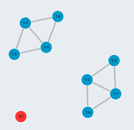 2diamonds Topology